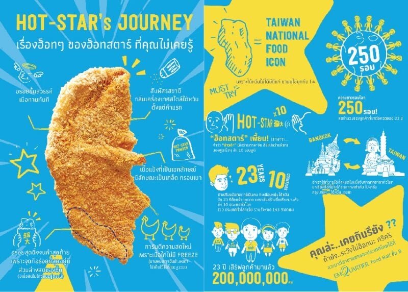 special-hot-star-journey-1